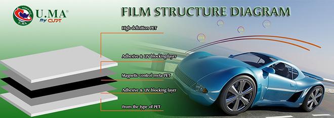 Phim cách nhiệt U.MA - Tiên phong về giá cả và chất lượng - 2
