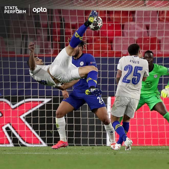 Chelsea lập kỷ lục Cúp C1 hơn MU: Tuchel ngán Liverpool, muốn đấu Real ở bán kết - 1
