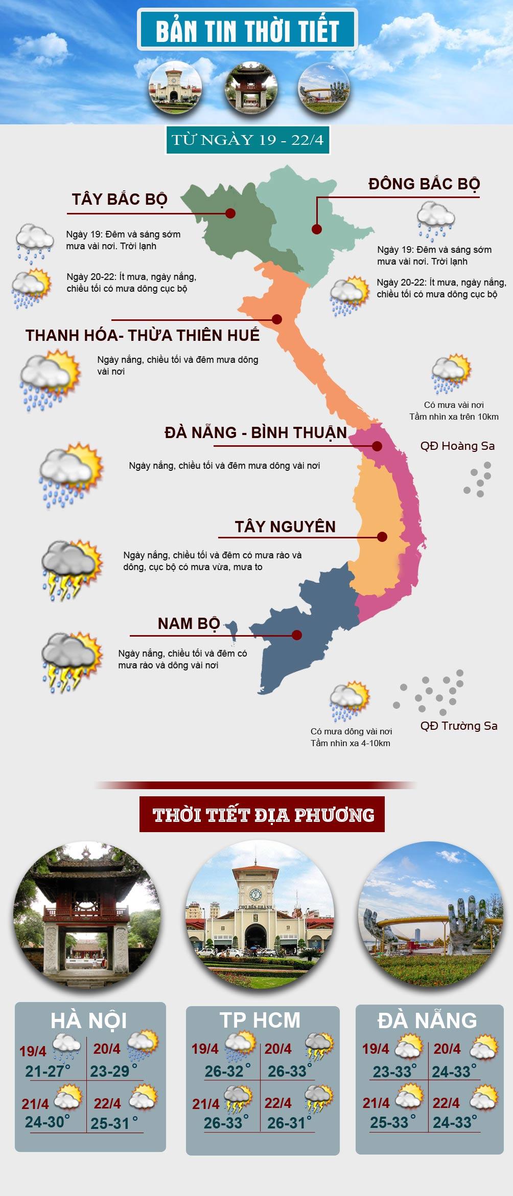 Đợt mưa dông tầm tã ở miền Bắc còn kéo dài đến khi nào? - 1
