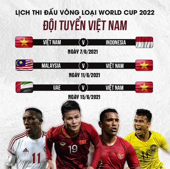 Tuyển Việt Nam có quân xanh chất lượng trước thềm vòng loại World Cup 2022 - 3