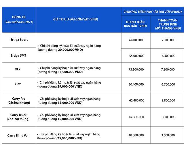 Tip cho tài xế công nghệ: tăng thu nhập, nhiều chuyến hơn với Suzuki Ertiga - 6