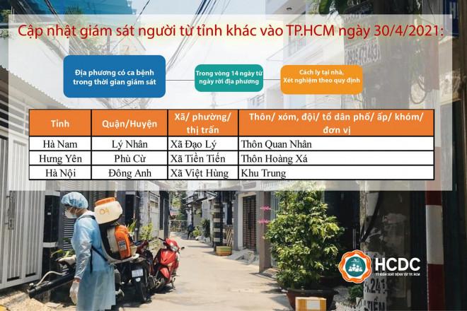 NÓNG: Những người ở các địa phương nào phải cách ly khi đến TP HCM? - 1