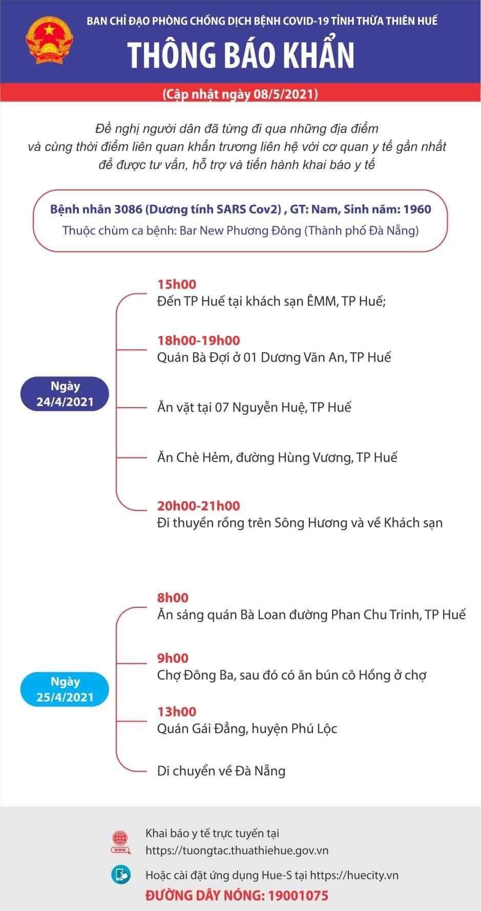 Khẩn: Các địa điểm người nhiễm COVID-19 đã tới Thừa Thiên - Huế - 1