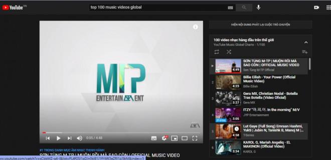 Sơn Tùng M-TP tiếp tục lập kỳ tích: MV đạt No.1 danh mục Thịnh hành toàn cầu YouTube - 1