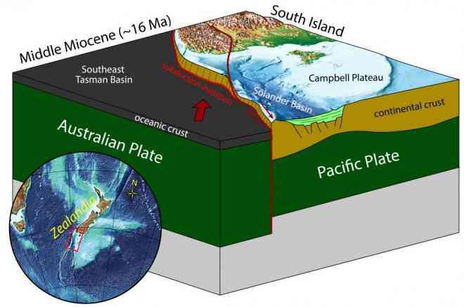 """Trái Đất có """"lục địa thứ 8"""", đang nuốt đại dương - 1"""