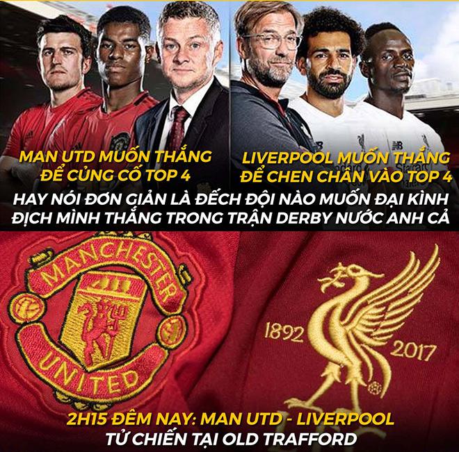 """Ảnh chế: MU quyết tâm giúp Liverpool có cơ hội """"uống C2"""" mùa sau - 1"""