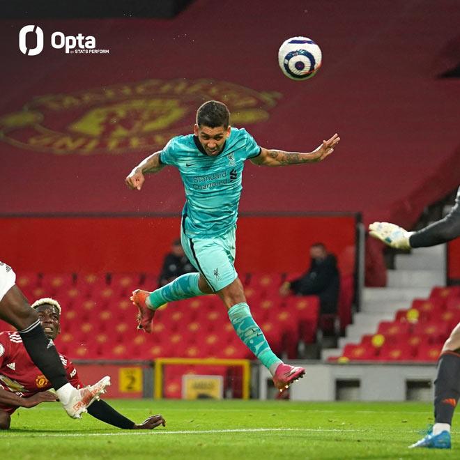 """MU thua ngược Liverpool: Roy Keane chê Henderson """"chưa đủ đô"""", nói phũ De Gea - 1"""