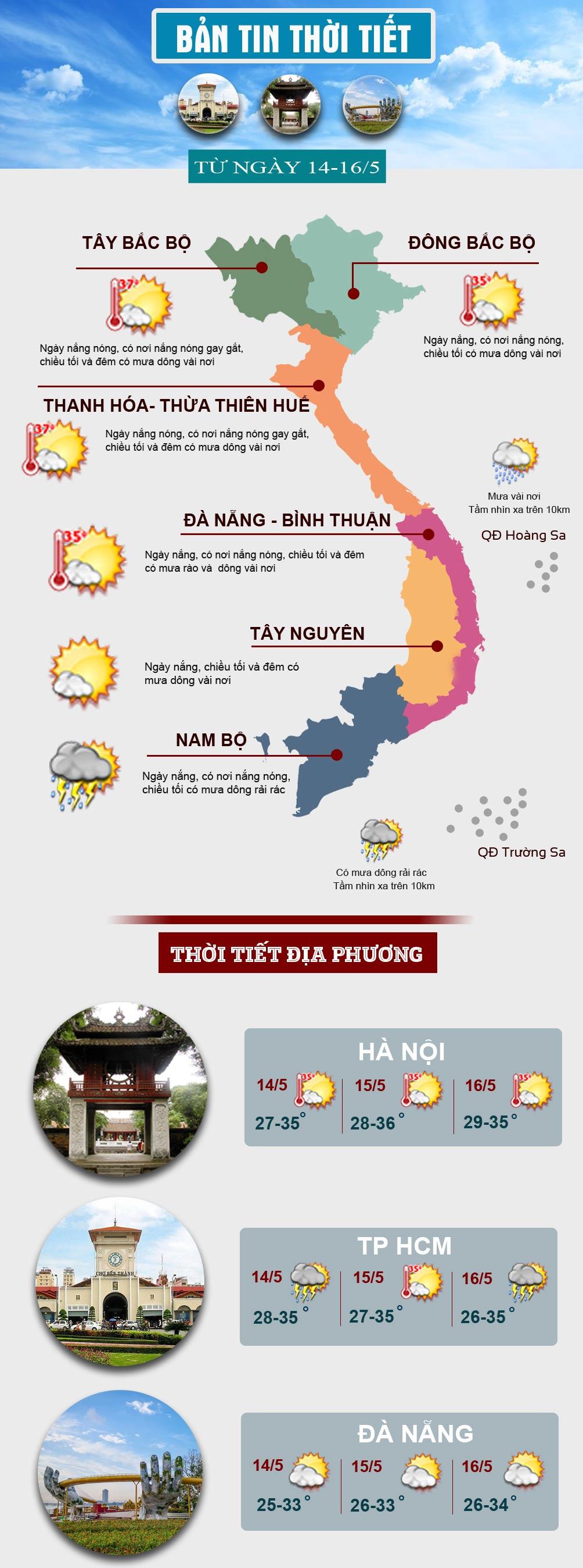 Nắng nóng gay gắt tiếp diễn ở miền Bắc và miền Trung - 1