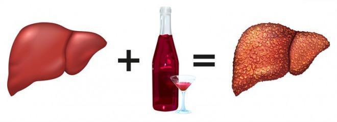 Gia tăng tổn thương gan do uống nhiều rượu trong đại dịch COVID-19 - 1