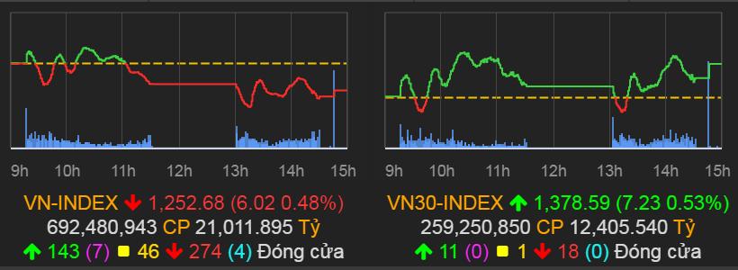 Giàu thứ 13 Việt Nam, đại gia Nam Định nhận lương bao nhiêu mỗi tháng? - 1
