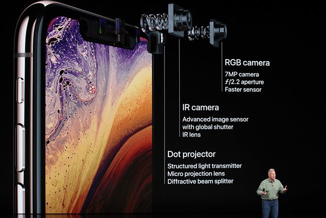 iPhone lén lút chụp ảnh chủ nhân, người dùng có nên lo lắng? - 1