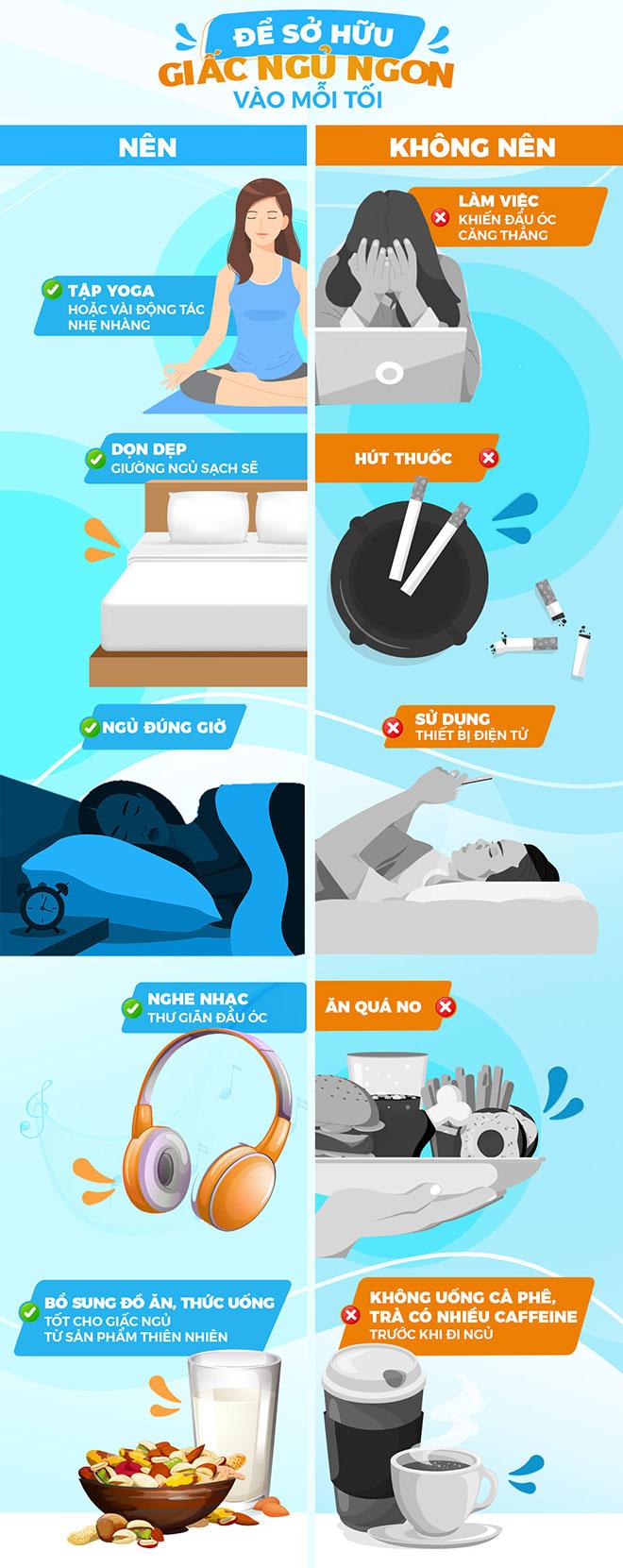 Để có giấc ngủ ngon - Nên hay không nên làm những điều sau đây? - 1