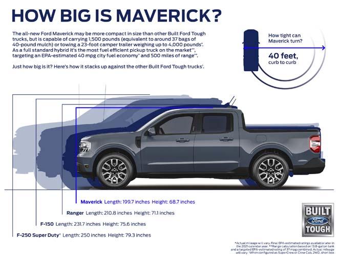 Bán tải cỡ nhỏ Ford Maverick chính thức trình làng, giá từ 459 triệu đồng - 3