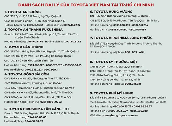 Nhận ngay ưu đãi lên đến 30 triệu đồng khi mua Toyota Vios - 4