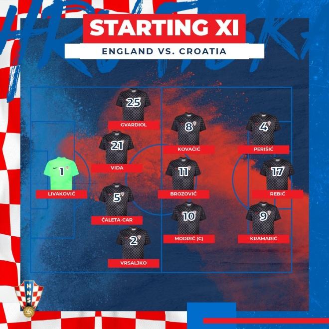 Trực tiếp bóng đá Anh - Croatia: Căng thẳng cuối trận (Hết giờ) - 17