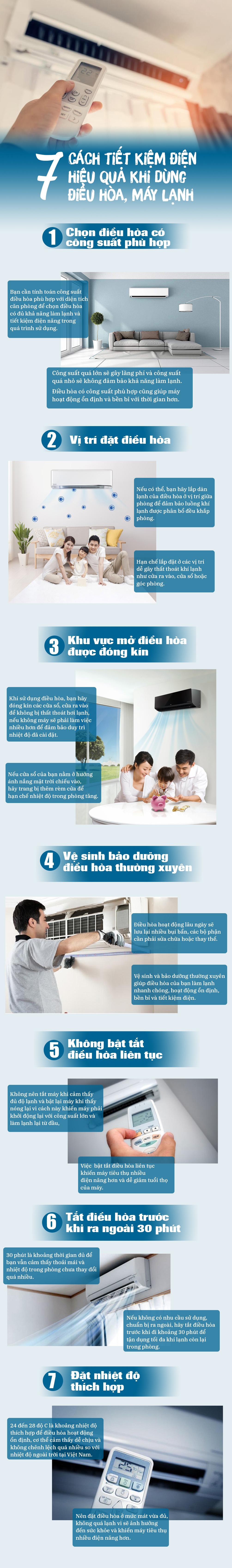 Cách tiết kiệm điện năng khi dùng điều hòa, máy lạnh ngày nắng nóng - 1