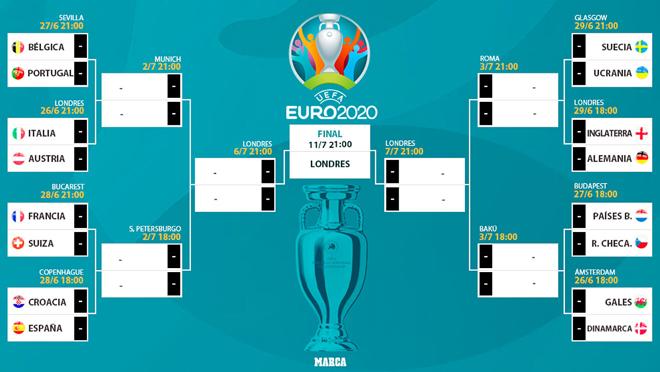 Kịch tính 8 cặp đấu vòng 1/8 EURO: Nhà cái lo cho Bồ Đào Nha, kỳ vọng Anh vượt Đức - 1