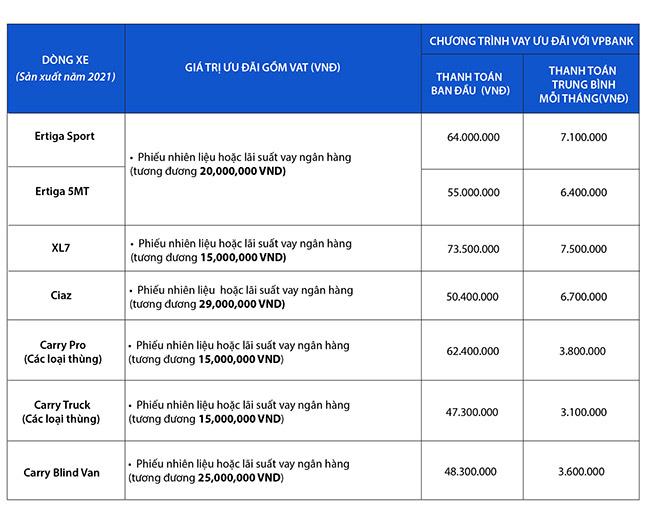 Suzuki Ertiga - MPV tầm trung tốt nhất để vượt qua thời điểm khó khăn - 6