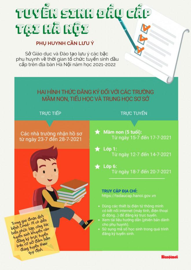 Lưu ý về tuyển sinh đầu cấp năm học 2021-2022 tại Hà Nội - 1