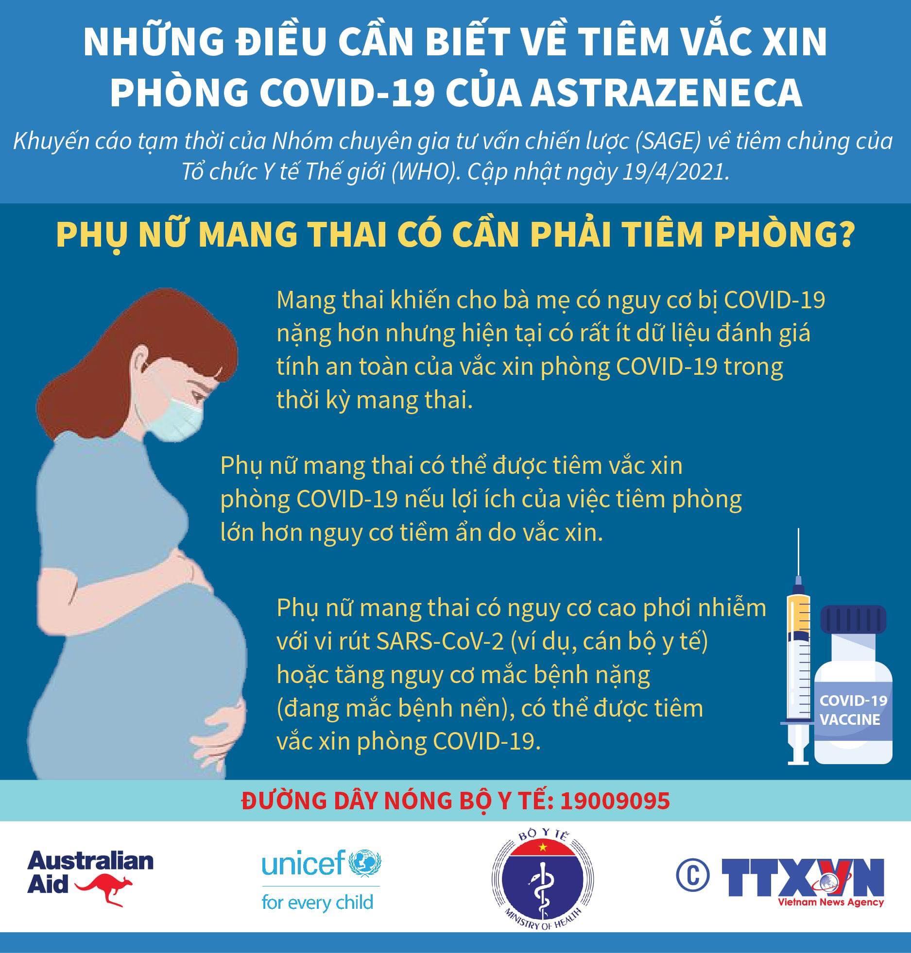 Phụ nữ mang thai có cần tiêm vắc-xin phòng COVID-19? - 1