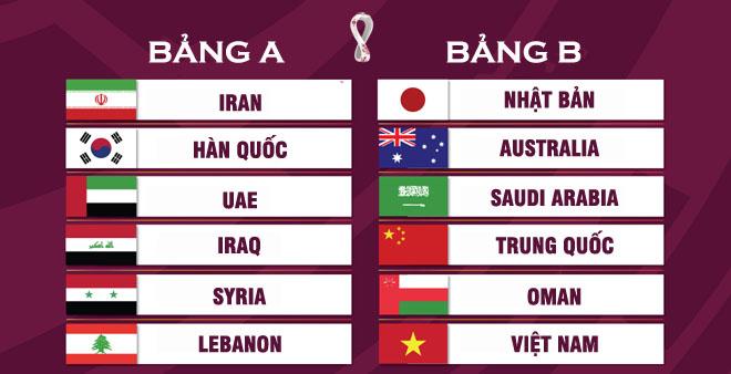 ĐT Trung Quốc đấu ĐT Việt Nam tranh vé World Cup, đừng mơ thắng 6-1 - 1