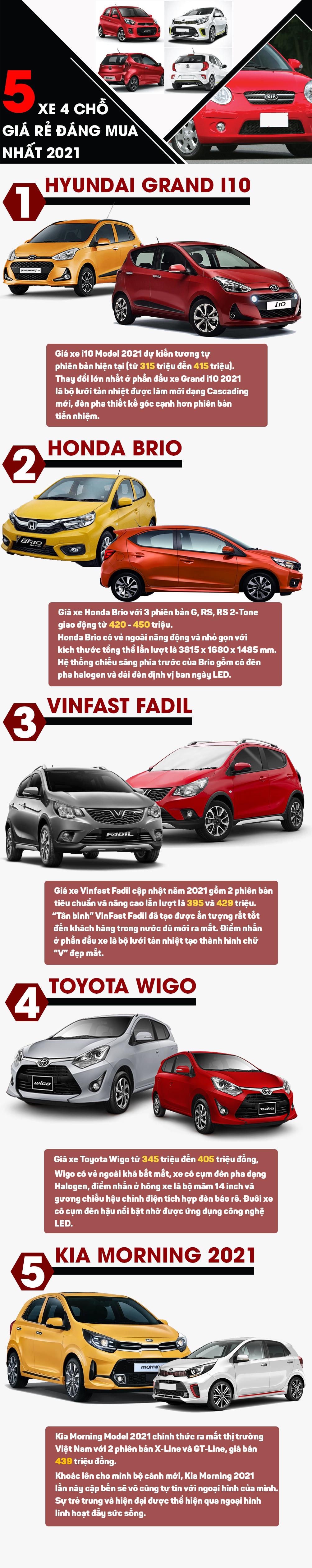 Đây là 5 dòng xe giá dưới 500 triệu đồng đáng mua nhất hiện nay - 1