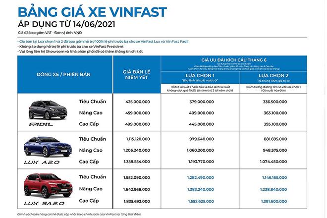Mua VinFast Fadil nhận hỗ trợ lên đến hơn 40 triệu đồng - 3
