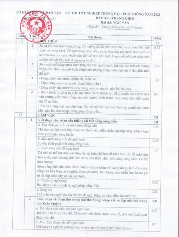 Bộ GD-ĐT công bố đáp án môn ngữ văn - 1