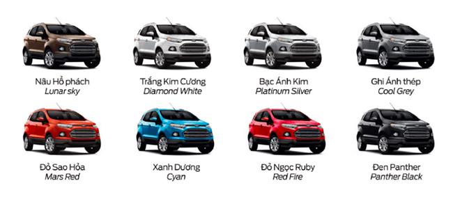 Giá xe Ford EcoSport lăn bánh tháng 7/2021, ưu đãi 50 triệu đồng - 3