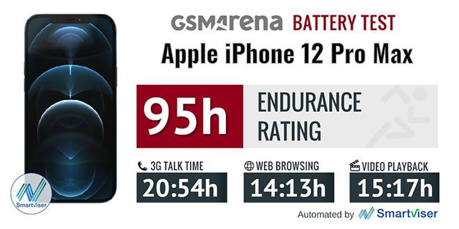 Lý giải sức cuốn hút không thể chối từ của iPhone 12 Pro Max - 10
