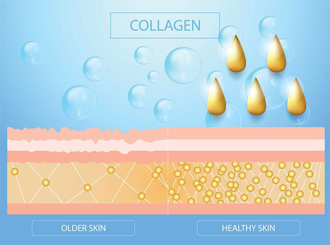 1001 lý do uống collagen mãi không đẹp - 1
