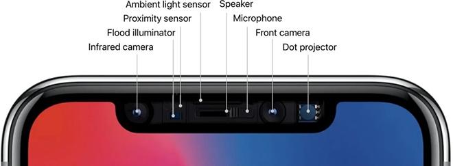 """HOT: iPhone 13 sẽ có """"tai thỏ"""" mới và sạc nhanh 25W - 1"""