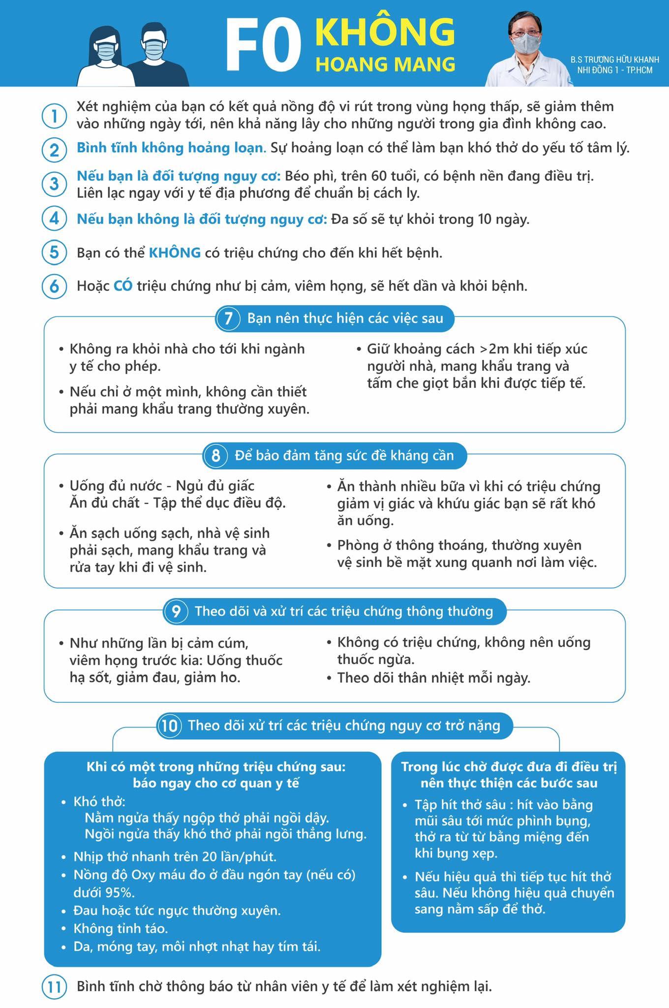 Infographic: F0 tại nhà cần nhớ những điều sau để dễ thở hơn - 3
