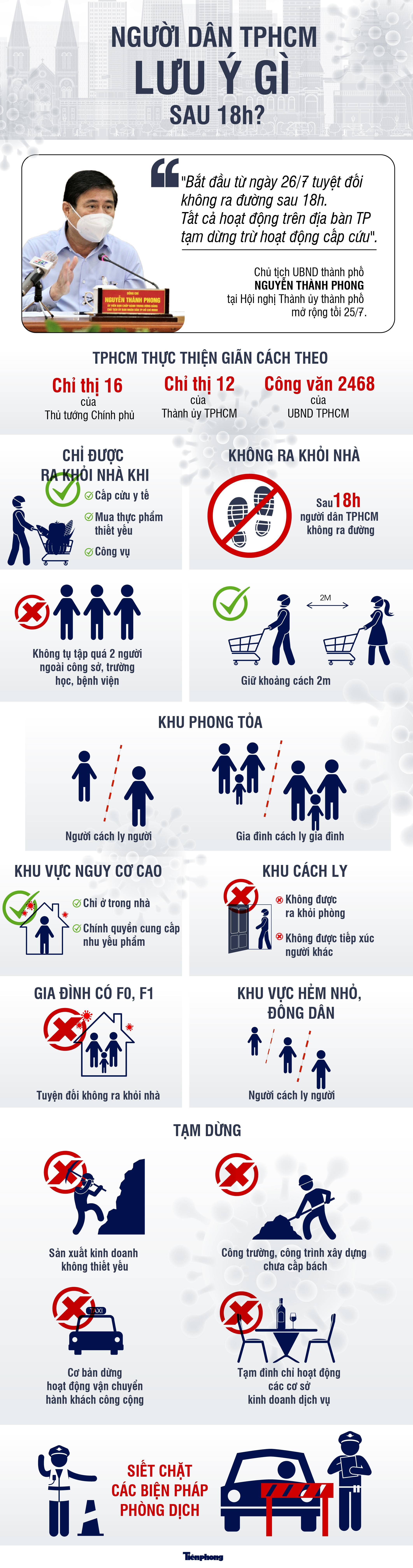 Infographic: Người dân TPHCM cần lưu ý gì sau 18h? - 1