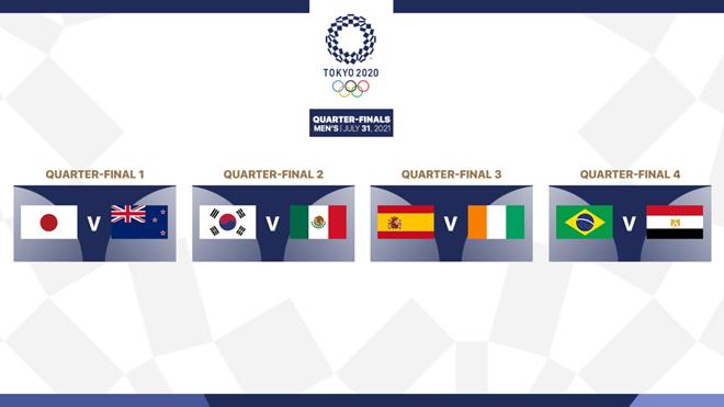 8 anh hào tiến vào tứ kết bóng đá Olympic: Brazil quyết giữ ngai vàng, dè chừng Nhật Bản - 1