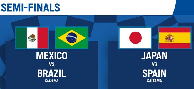 """4 anh hào tiến vào bán kết bóng đá Olympic: Brazil đụng """"kẻ ngổ ngáo"""" Mexico - 1"""