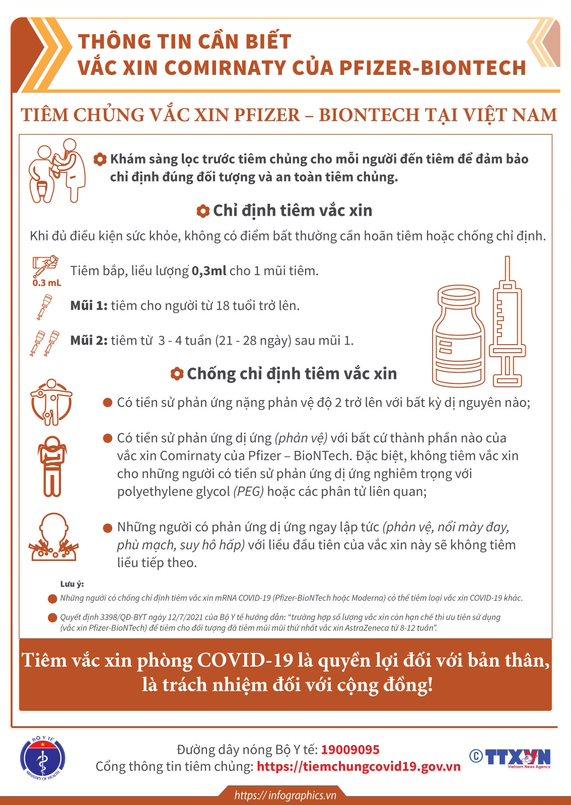 Những điều cần biết về một số vắc-xin COVID-19 đang tiêm chủng tại Việt Nam - 13