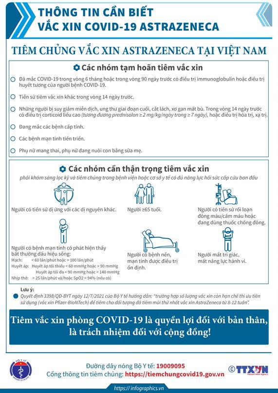 Những điều cần biết về một số vắc-xin COVID-19 đang tiêm chủng tại Việt Nam - 3