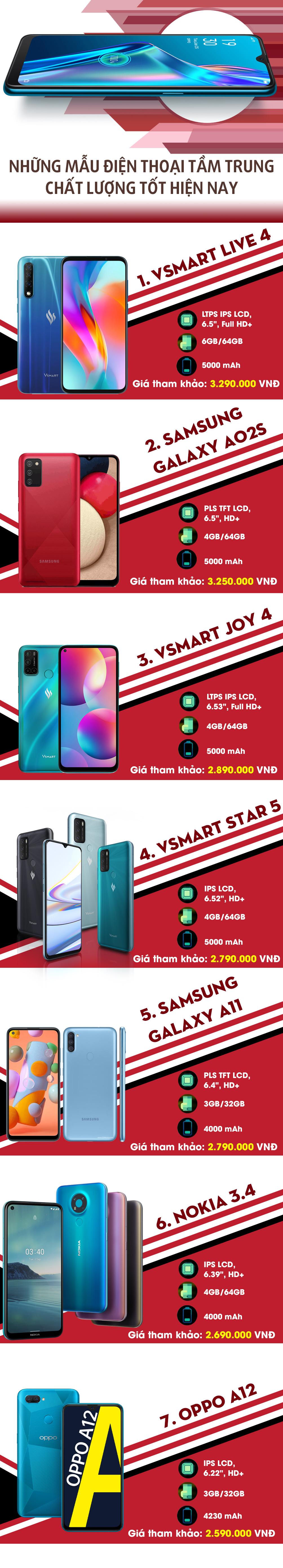 Đừng bỏ lỡ những mẫu điện thoại giá rẻ nhưng chất lượng tốt hiện nay - 1