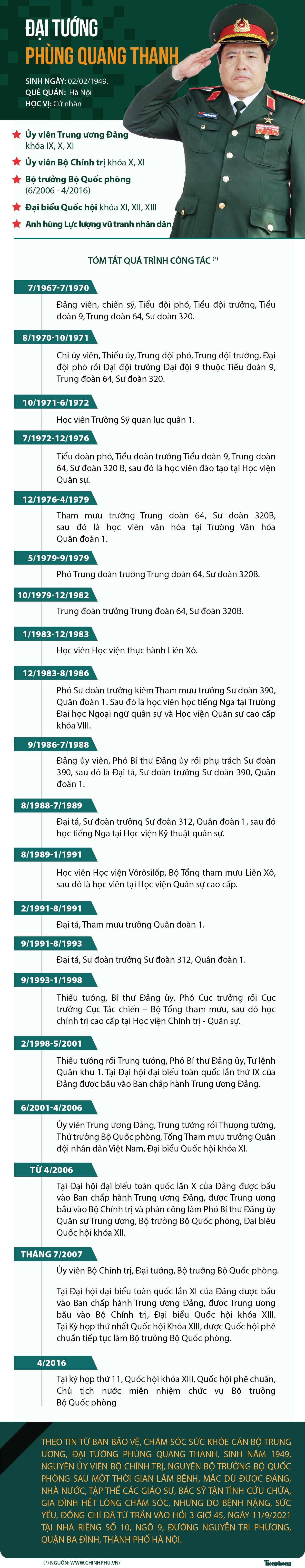 Cuộc đời binh nghiệp của Đại tướng Phùng Quang Thanh - 1