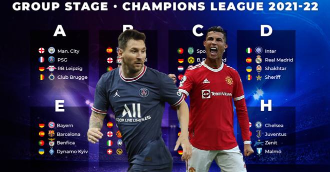 """Dự đoán tỉ số ngày khai mạc Cúp C1: Ronaldo - Messi khai hỏa, """"ông lớn"""" khởi đầu thuận lợi - 1"""