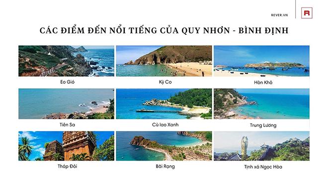 Quy Nhơn, Bình Định - vùng đất mới của bất động sản nghỉ dưỡng - 1