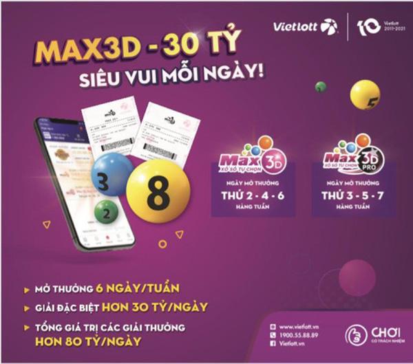Xổ số tự chọn Max 3D quay thưởng liên tục 6 ngày trong tuần - 1
