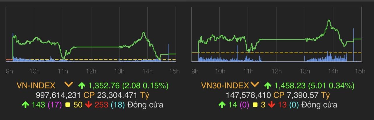"""Tập đoàn Vingroup chính thức bắt tay """"ông lớn"""" Google - 1"""