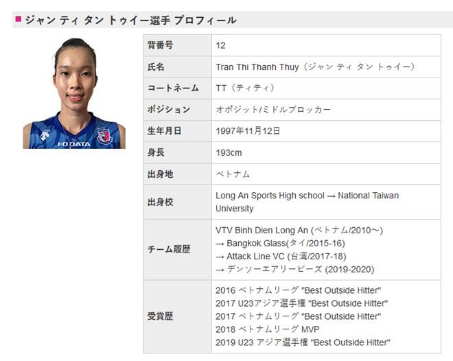 Thanh Thúy 1m93 ra mắt CLB mới ở Nhật Bản: Nếu dám ước mơ, sẽ làm được - 1