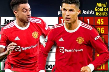 """Choáng Ronaldo """"lười"""" chạy nhất Ngoại hạng Anh, không hiệu quả bằng Lingard"""