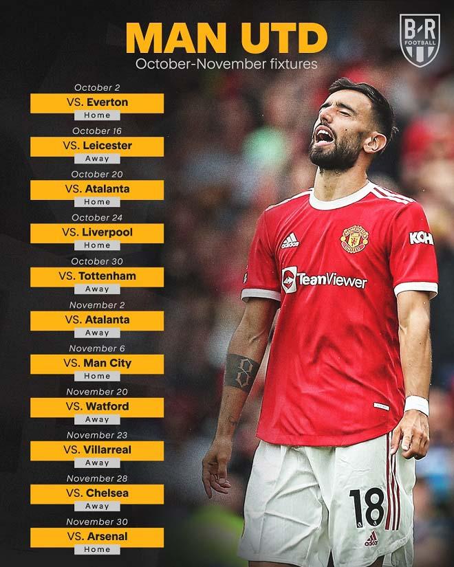 Kỳ lạ Ngoại hạng Anh: MU 14 điểm có phải thảm họa, sau tháng 10 - 11 đứng thứ mấy? - 1